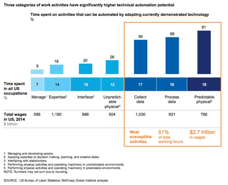 MGI-A-future-that-works_Full-report.pdf (pagina 52 di 148)